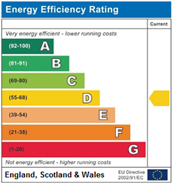 EPC Rating : d